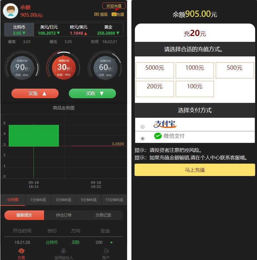 2020全新UI二开微交易+时间盘+带资讯+K线全修复带风控-蜜桃源码网
