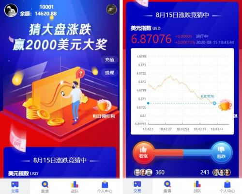 【USDT指数涨跌】2020最新二开币圈万盈财经源码 UI超漂亮+K线正常 + 完美控制